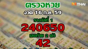 ผลสลากกินแบ่งรัฐบาล 16 กันยายน 2559