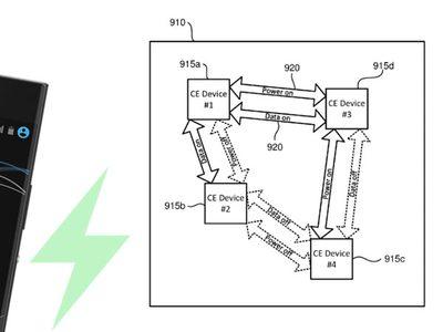 หลุดภาพสิทธิบัตรใหม่ Sony เผยระบบชาร์จแบตจากมือถือที่อยู่ใกล้ๆ แบบไร้สาย