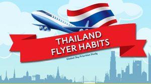 """เอ็กซ์พีเดีย ชูประเด็น """"นักท่องเที่ยวไทยไม่เหมือนชาติใดในโลก"""""""