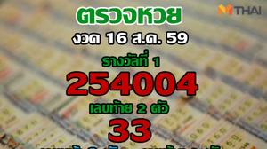 ผลสลากกินแบ่งรัฐบาล 16 สิงหาคม 2559 ล่าสุด