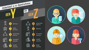 เผย 5 ปัจจัยหลักที่ GEN Y และ GEN Z เลือกทำงานกับองค์กร
