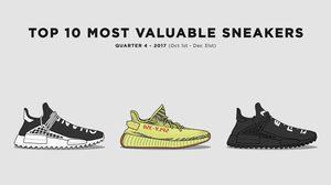 10 Sneaker ที่แพงที่สุดในช่วงไตรมาสสุดท้ายของปี 2017
