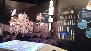 ชม พิพิธภัณฑ์อวกาศ แห่งแรกและแห่งเดียวของไทย….ฟรี 3 เดือน
