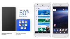 Google ร่วมมือกับ Micromax เปิดตัว สมาร์ทโฟน Android Go ในอินเดีย ราคา 1 พันบาท