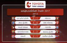 ผลการแข่งขันฟุตบอลโตโยต้า ไทยลีก 2017 นัดที่ 34