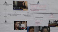 DSI แจงรอผลสอบกระทรวงยุติธรรม ปมเอี่ยวรื้อคดีครูจอมทรัพย์