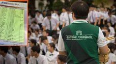 กระทู้ดราม่า ! นักเรียนโรงเรียนนครสวรรค์ ติดแพทย์ 62 คน เทียบชั้นเตรียมอุดมฯ