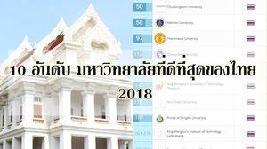 10 อันดับ มหาวิทยาลัยที่ดีที่สุดของไทย 2018 จากเว็บไซต์ระดับโลก!