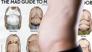 ถ้าไม่รักษาหุ่นระวังมีนมนะ รวมภาพวาด หน้าอกผู้ชายอ้วน คุณอยู่ในเกณฑ์รึเปล่า