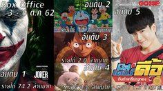 อันดับหนังทำเงินสูงสุดในไทย รายได้ประจำสัปดาห์ 3 – 6 ตุลาคม 62