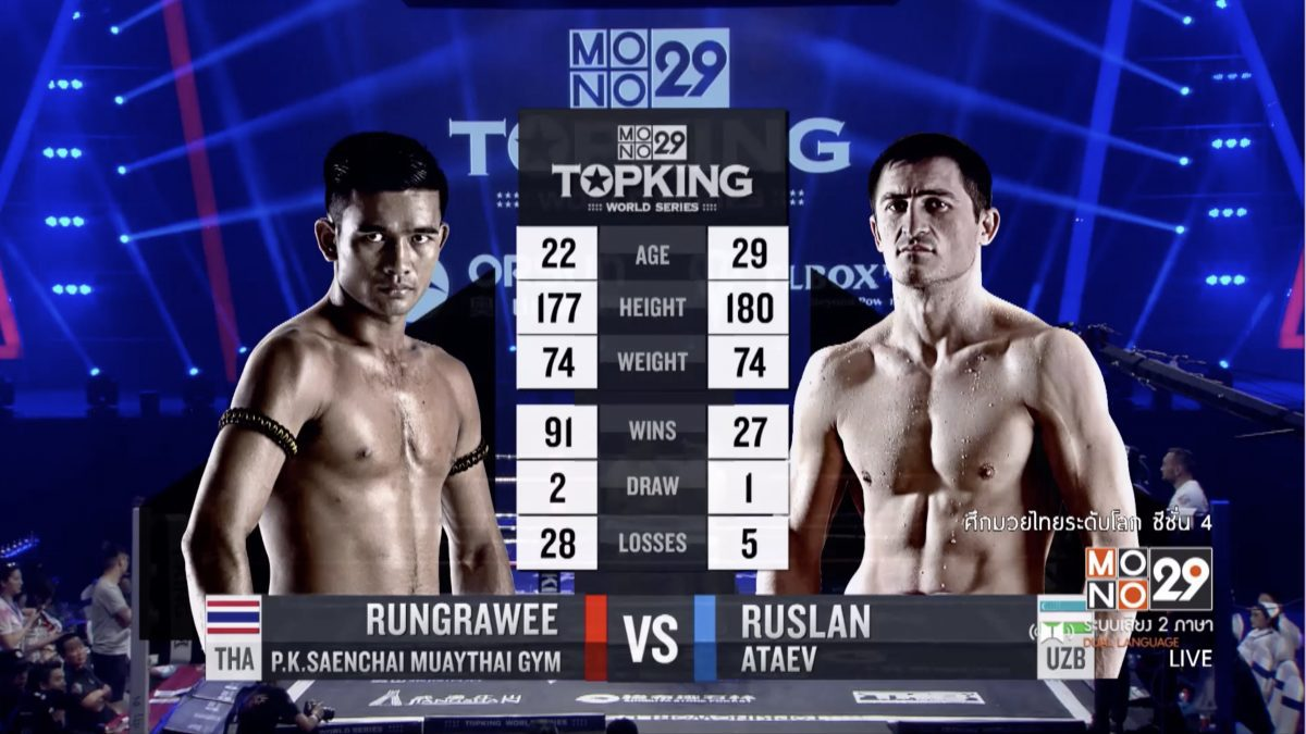 คู่ที่ 3 Super Fight รุ่งราวี พี. เค. แสนชัยมวยไทยยิม VS. รุสลาน อตาเยฟ