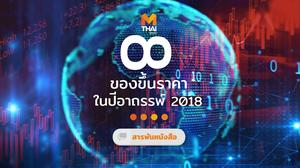 8 ของ ขึ้นราคา ในปีอาถรรพ์ 2018   สิ่งใดในไทย ล้วนขึ้นราคา