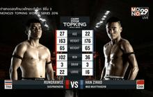 คู่ที่ 2 Super Fight : Han Zihao VS รุ่งราวี ศศิประภายิม