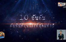 10 อันดับภัยพิบัติรุนแรงที่สุดแห่งปี