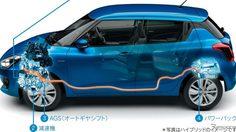 Suzuki Swift Hybrid จะใช้ แบตเตอรี่ขนาดเล็กจาก Hitachi
