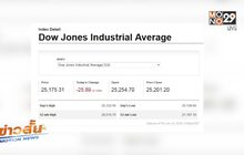 ดาวโจนส์ปิดลบจากอิทธิพลของหุ้นธนาคารร่วง