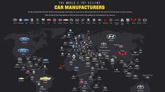 5แบรนด์รถยนต์ ที่มียอดขายสูงสุดในโลก จากสถิติล่าสุด