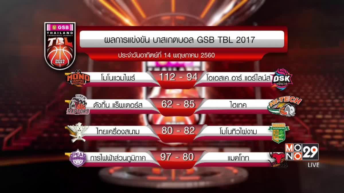 แวมไพร์พิชิตโอเอสเค ซิวชัย 2 เกมติด TBL 2017