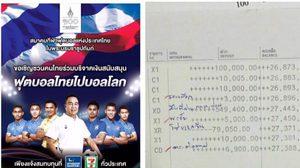 ดราม่าฟุตบอลไทย!เรี่ยไรเงินทางออกสุดท้ายของลูกหนังไทย??