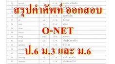 สรุปคำศัพท์ภาษาอังกฤษที่ออกข้อสอบ O-NET ป.6 ม.3 และ ม.6