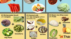 6 Things Thai People Eat With Fruits