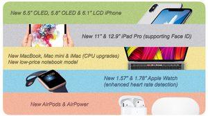 นักวิเคราะห์ สรุปข้อมูลผลิตภัณฑ์ Apple ยืนยัน iPad Pro จะเริ่มต้นด้วยจอ 11 นิ้ว
