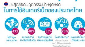 ดีแทค เผยพฤติกรรมการใช้อินเทอร์เน็ต ที่น่าหงุดหงิดของคนไทย