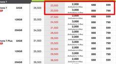 วิธีคำนวณโปร iPhone 7 ทำไมจ่าย??? 799 899 แต่คุ้มค่ากว่า!!!