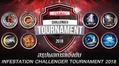 สรุปผลการแข่งขันศึกอุ่นเครื่อง Infestation Challenger Tournament 2018