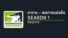 ตาราง – ผลการแข่งขัน  Overwatch Contenders Pacific