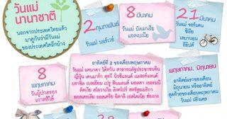 ' วันแม่ ' ของไทย12 สิงหา แต่ของทั่วโลกวันที่เท่าไรบ้างมาดูกัน !