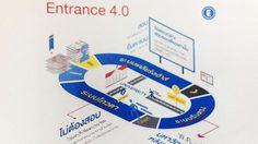 ทำความเข้าใจ เอ็นทรานซ์ 4.0 เป็นอย่างไร?