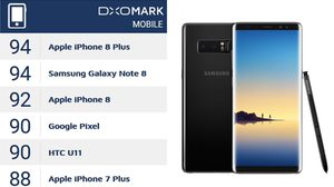 อันดับ 1 ร่วม Galaxy Note 8 ได้ผลทดสอบกล้องเท่า iPhone 8 Plus ที่ 94 คะแนน